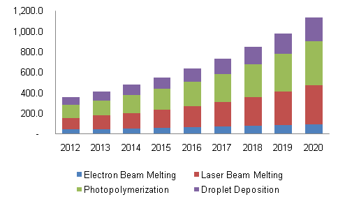 surgical procedures volumes market global The global surgical sutures market, valued at $36 billion in 2017, is expanding at  this trend will drive higher volumes of surgical procedures,.